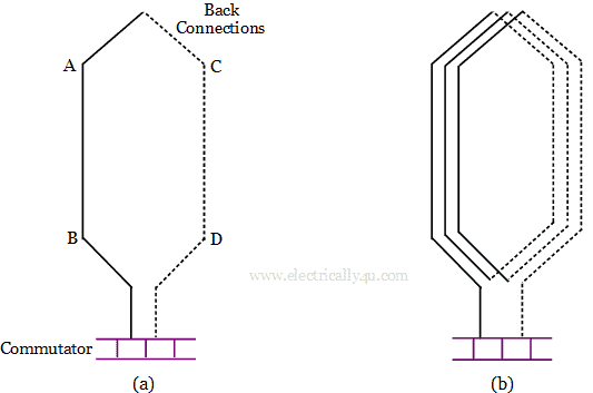 Coil sides in single turn and three turn winding