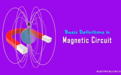 Basic Definitions in Magnetic circuit