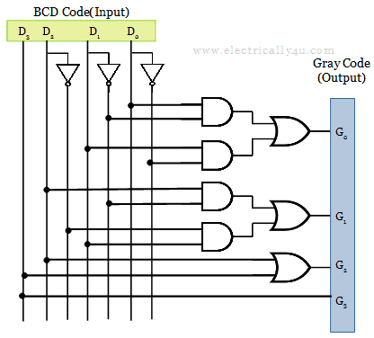 BCD code to Gray code converter