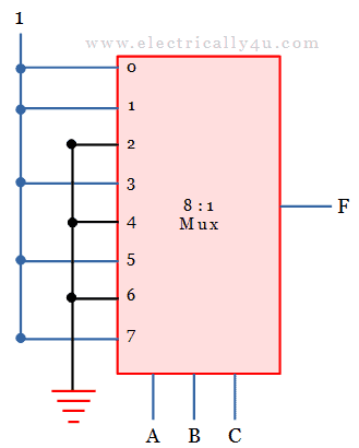 problems on multiplexer - 2