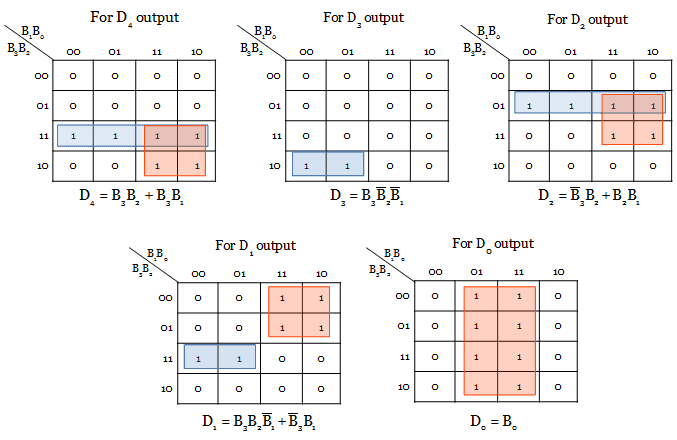 k-map for Binary to BCD code