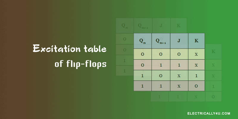 What is the excitation table? How it is derived for SR, D, JK and T Flip flops?