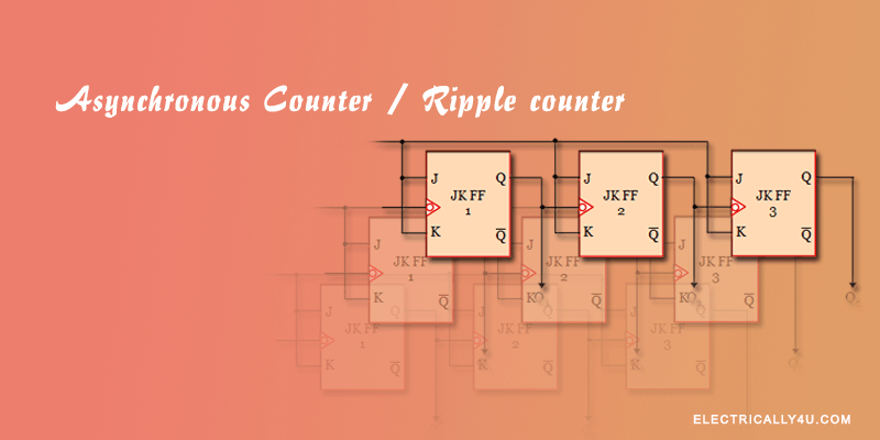 Asynchronous counter / Ripple counter – Circuit and timing diagram
