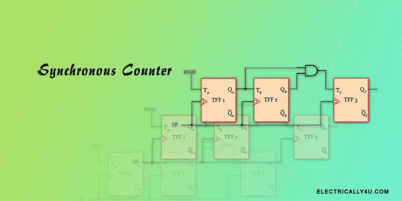 Synchronous counter   Types, Circuit, operation and timing Diagram