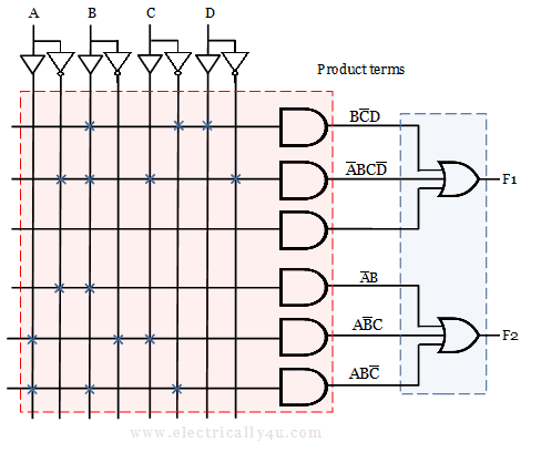 PAL circuit - solved example 1