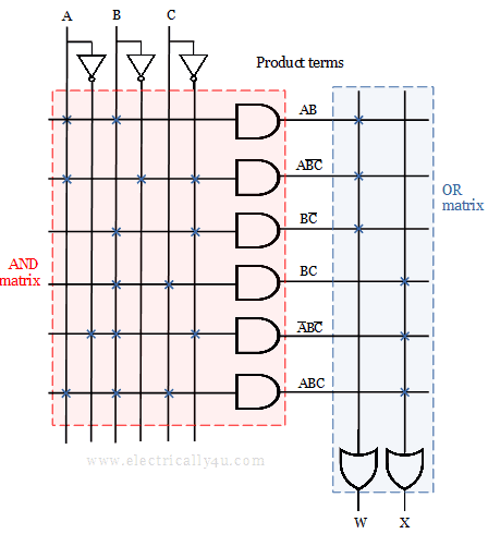 Solved example 1 - PLA