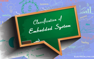 Classification of Embedded System
