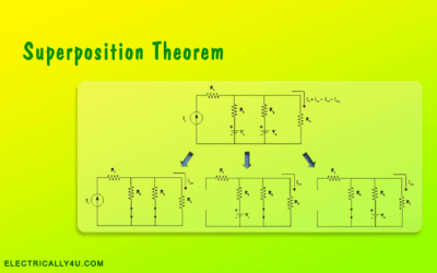 Superposition Theorem with solved problems