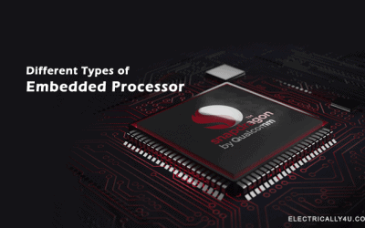Different types of Embedded Processor