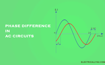 Phase Difference in AC Circuits