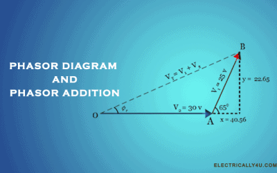 Phasor Diagram and Phasor Addition